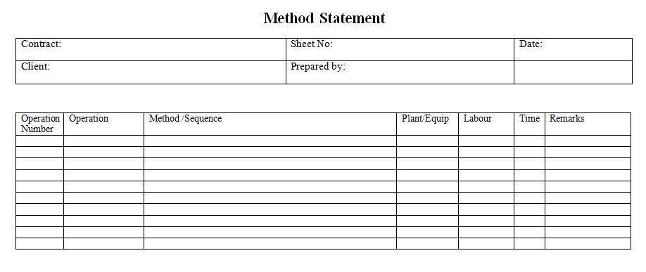 Method Of Statement Sample. Sample Method Statement Tpl Mini